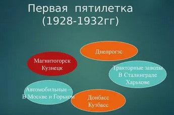 Первая пятилетка, 1928-1932 гг